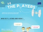 Hi pay infographic the players 2013 europe
