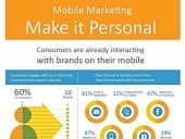 Mobile Marketing : Make it personal