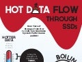 Hot Data Flows Through SSDs – How Tiering Storage Can Maximize ROI and Performance