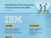 How IBM Uses Infographics to Attract and Hire Top Talent [Case Study]