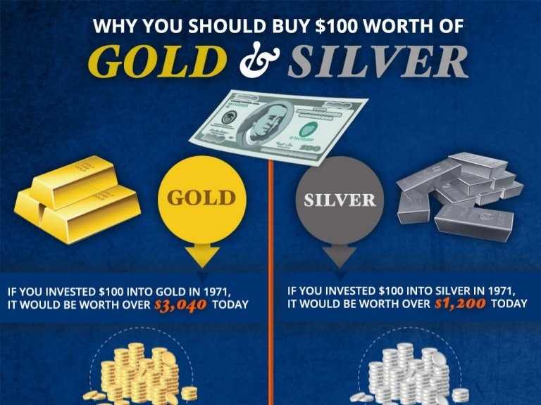 How Much Is Silver Worth?