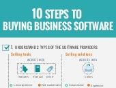 How to choose and buy business software infographic