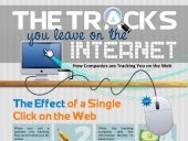 Infographic - How Companies Track You on the Web