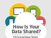 How Is Your Data Shared? 10 Surprising Stats