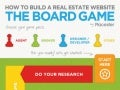 [Infographic] How to Build a Real Estate Website: The Board Game