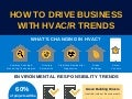 How to Capitalize on HVAC/R Trends to Drive Business Growth | Infographic  Parker Hannifin