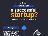 How to start a successful startup?