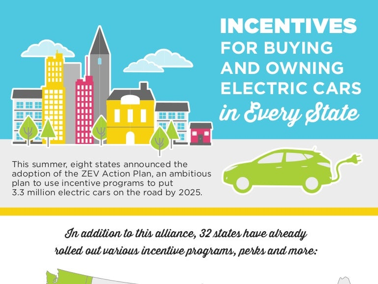 Electric Car Incentives >> Huffington Post Nissan Motors Electric Car Incentives