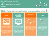 IAB Europe Infographic - Key considerations for a buy-side programmatic strategy