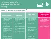 IAB Europe Infographic - Key considerations for a sell-side Programmatic strategy