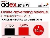 Member report: IAB Poland / PwC – Digital Ad Spend 2016
