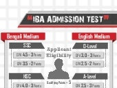 IBA Admission - Mystery Revealed (Infographics)