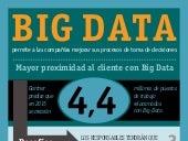 Ig big data_es