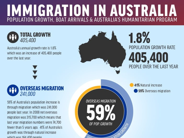 immigration from china to australia Chinese immigration to sydney dates back almost two hundred years,  of the recently formed ambitious china-australia mail steamship line spirits ran high by mid .