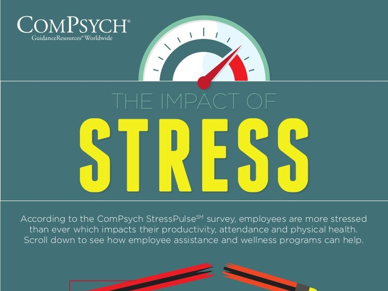 2014 ComPsych StressPulse Infographic