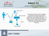 Industry 4.0 : Internet of Things and the Connected Enterprise