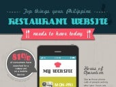 10 Things You Need To Add To Your Website (Philippines) INFOGRAPHIC