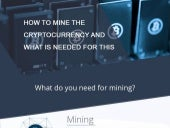 How to mine the cryptocurrency and what is needed for this