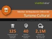 Infografía Monitor de Reputación online del Patrimonio cultural Humanidad - verano 2021 - Vivential Value