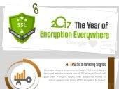 2017 Year of Encryption Everywhere