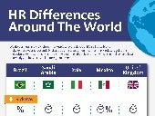 Human Resource Differences Around The World