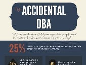 Infographic: The Accidental DBA