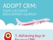 Adopt CRM: your customer engagement journey