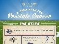 Infographic: A Game Plan for Prostate Cancer