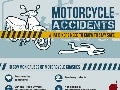 Infographic – Motorcycle Accidents: What Bikers Need To Know To Stay Safe