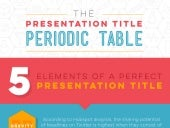 The Presentation Title Periodic Table