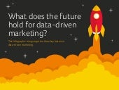 What does the future hold for data-driven marketing?
