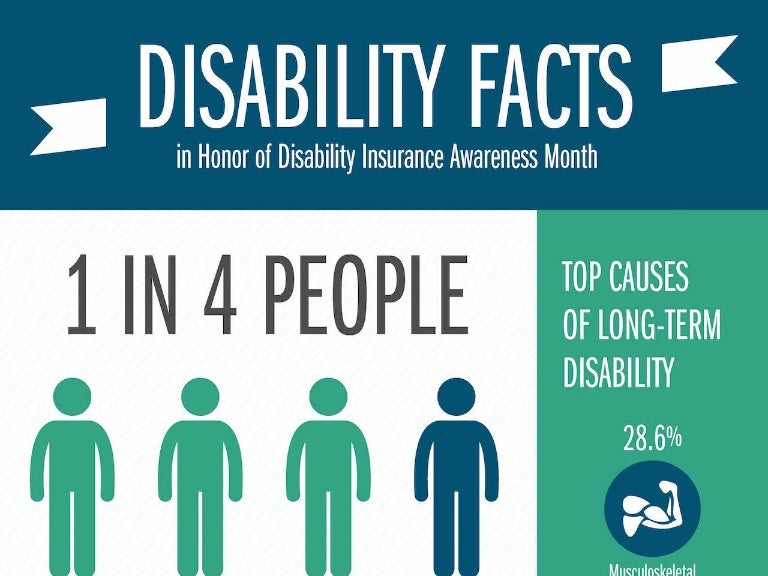 Image result for Disability insurance