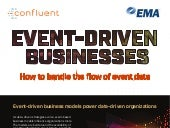 [INFOGRAPHIC] Event-driven Business: How to Handle the Flow of Event Data