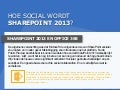 Hoe Social is SharePoint 2013 en office 365 - Infographic