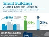 Smart Buildings: A Back Door for Hackers?