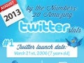 [Infographic] 20 Amazing Twitter Stats