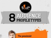 8 Audience Profile Types you can Run into when Delivering a Presentation