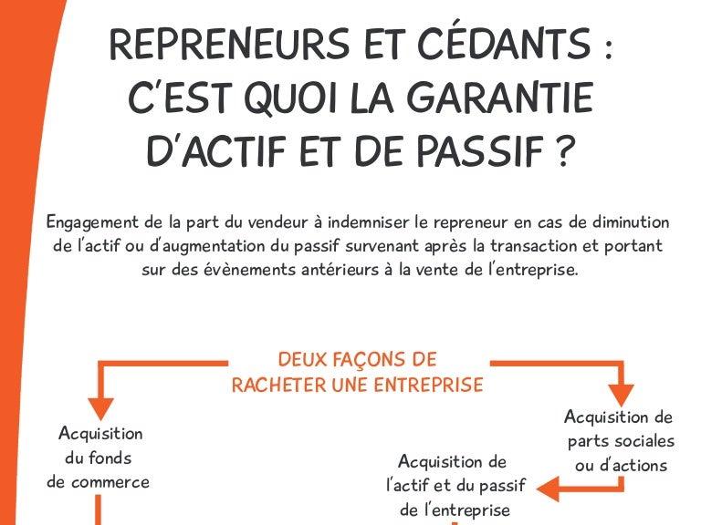 Infographie Repreneurs Cedants C Est Quoi La Garantie D Actif Et