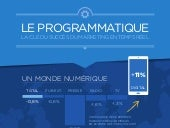 Infographie programmatique adexchange-hi_media