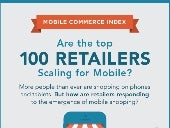 Top 100 retailers and Mobile