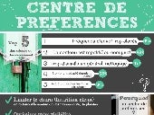 Infographie centre de_preference_cabestan