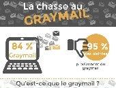 Infographie graymail par cabestan