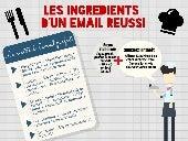 Infographie ingredients email par cabestan
