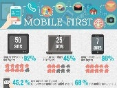 Infographie mobile first_cabestan