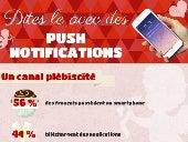 Infographie push notifications par Cabestan