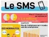 Infographie sms cabestan