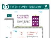 Ericsson's 10 hot consumer trends for 2016