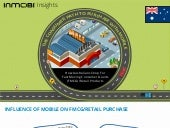 The Role of Mobile in the Path to Purchase of FMCG/Retail Products - Australia