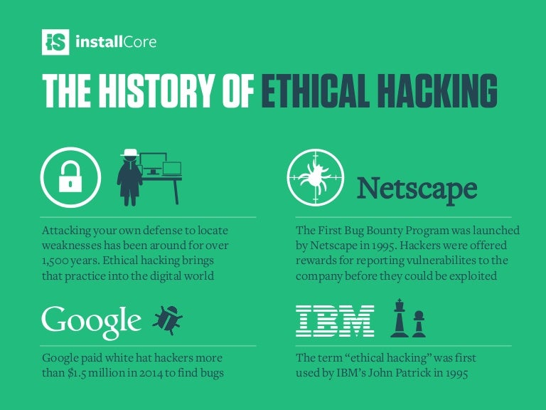 08211a7be81 The History of Ethical Hacking and Penetration Testing