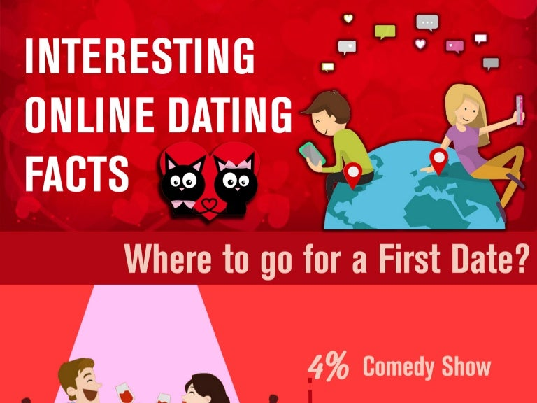 Interesting online dating facts, butt plug videos